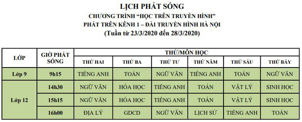 Lịch phát sóng chi tiết chương trình học online dành cho học sinh tất cả các cấp tại Hà Nội - Ảnh 3.