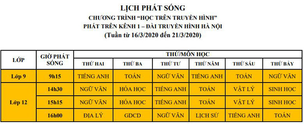 Lịch phát sóng chi tiết chương trình học online dành cho học sinh tất cả các cấp tại Hà Nội - Ảnh 1.